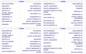 Süper Lig Spielplan