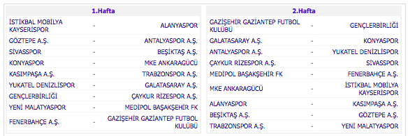 Spielplan Galatasaray