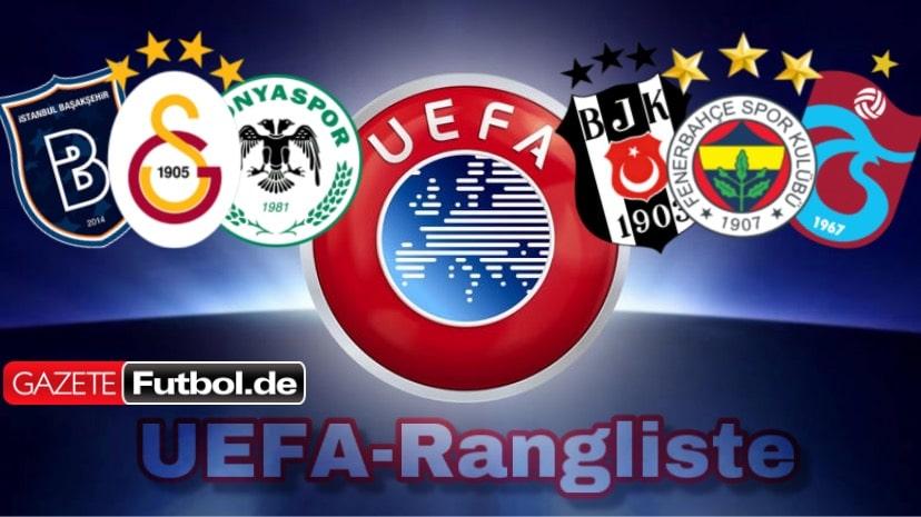 Rangliste FuГџball Uefa