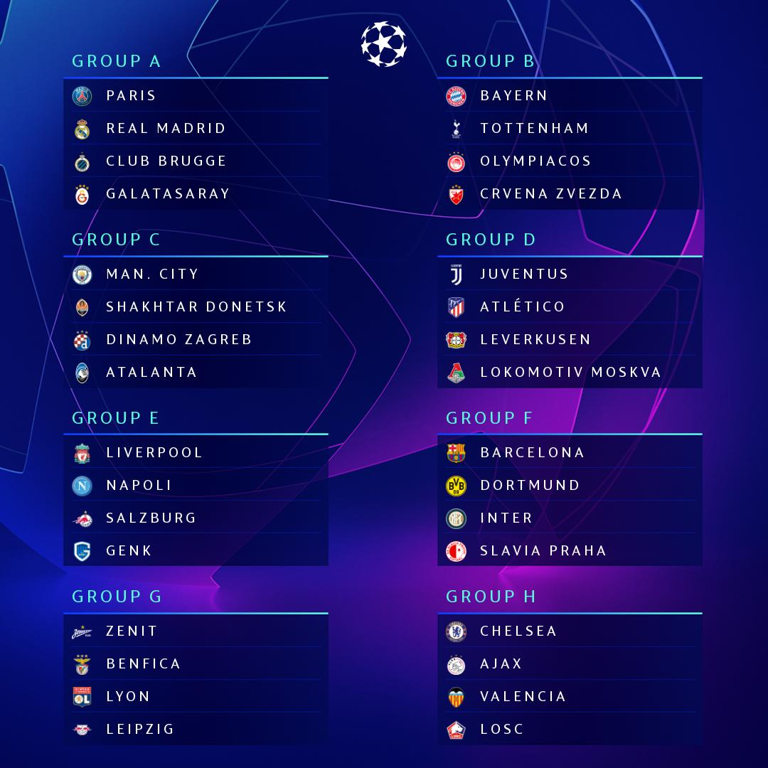 Gruppe Champions League